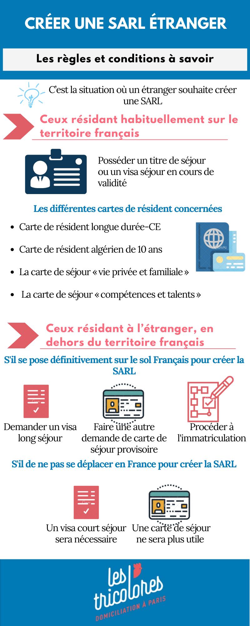 Créer une SARL étranger: Les règles et conditions à savoir