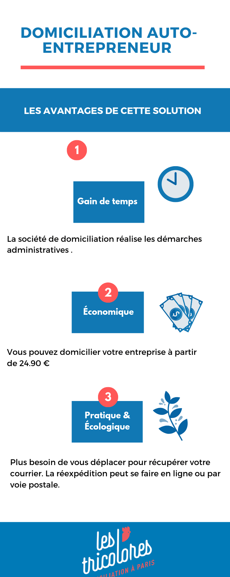 Domiciliation Auto-Entrepreneur : Notre guide pratique 2021